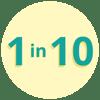 1in10